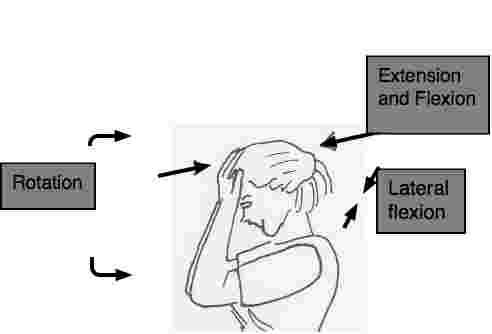 Isometric neck muscle exercises.