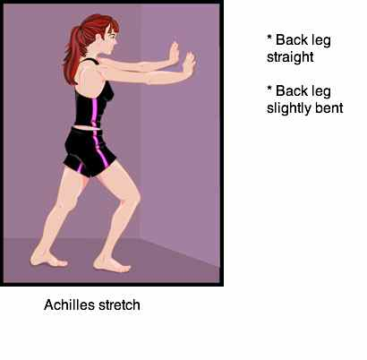 The Achilles stretch must target both the soleus and gastrocnemius muscles in ankle exercises.
