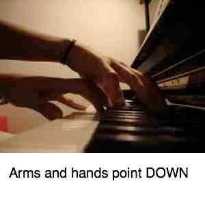 A pianist's arms and hands should point down.