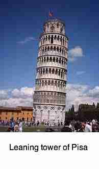 The leaning tower of Pisa resembles the antalgic posture of a slipped disc.